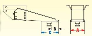Capture Plate Measurement Guide